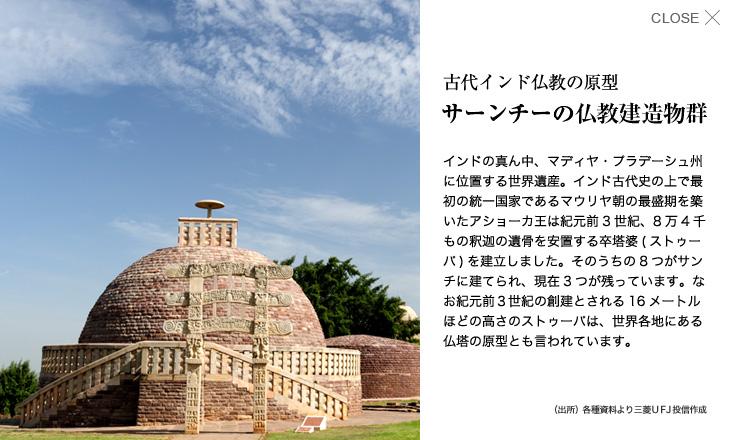 サーンチーの仏教建造物群 古代インド仏教の原型サーンチーの仏教建造物群 インド最大の仏教寺院群ア