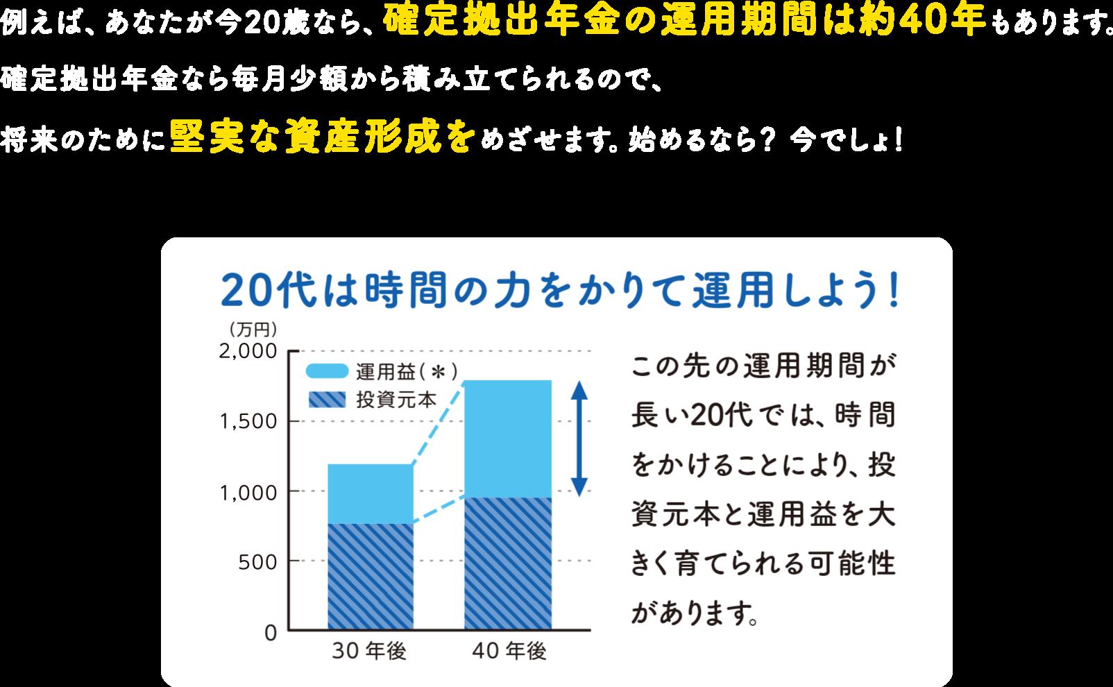 Mufg 確定 拠出 年金 確定拠出年金(DC):三菱UFJ信託銀行